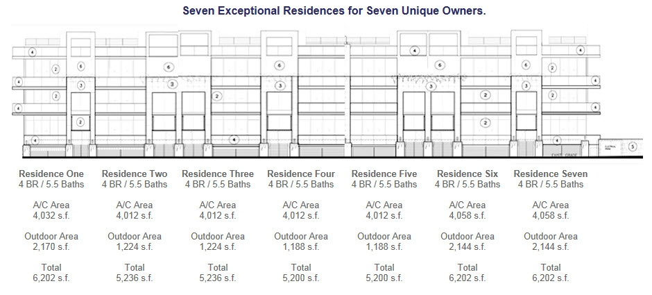 Ocean Seven Townhomes in Surfside, Miami Beach Floor plans